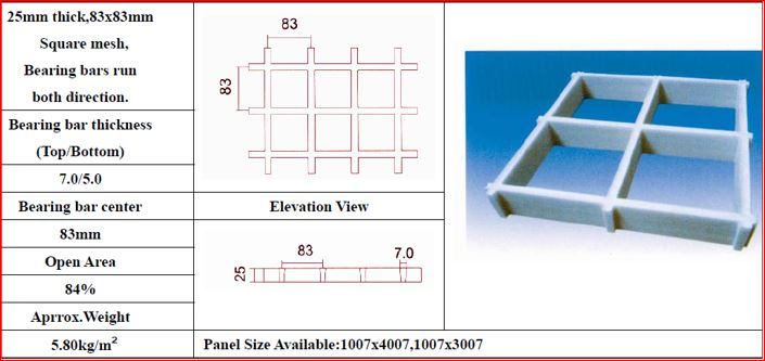 facade cladding perforated wiremesh aluminium composite หน้ากากอาคารตึก
