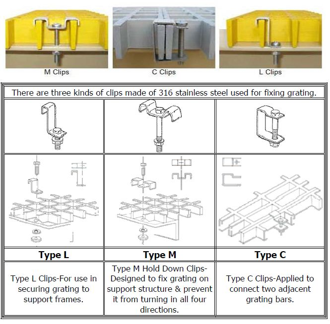 Saddle Clip Lock Grating