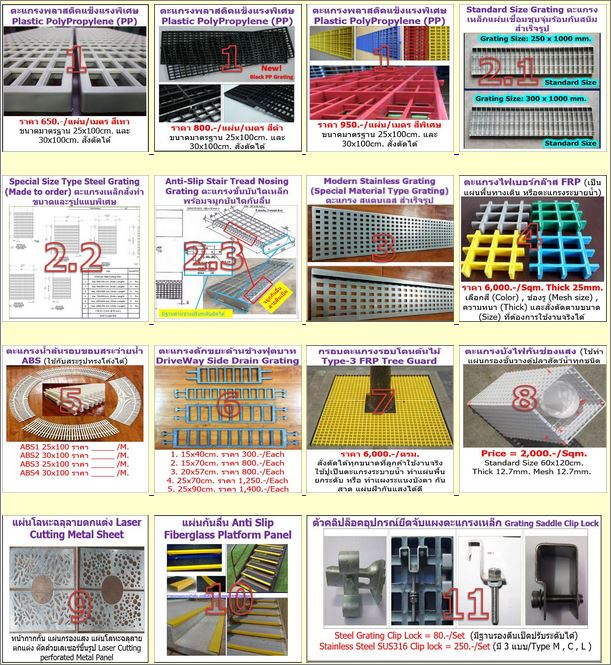 SteelGrating ManholeCover