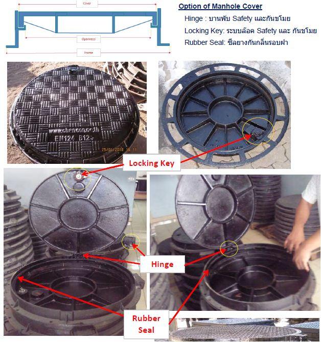 แมนโฮลฝาปิดบ่อครอบท่อพักระบายน้ำ manhole cover