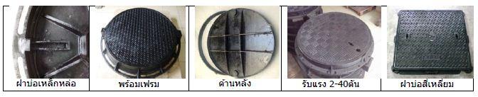ฝาบ่อเหล็กหล่อฝาปิดครอบท่อพักDuctileIronManholeCover โรงงานผลิตและจำหน่าย