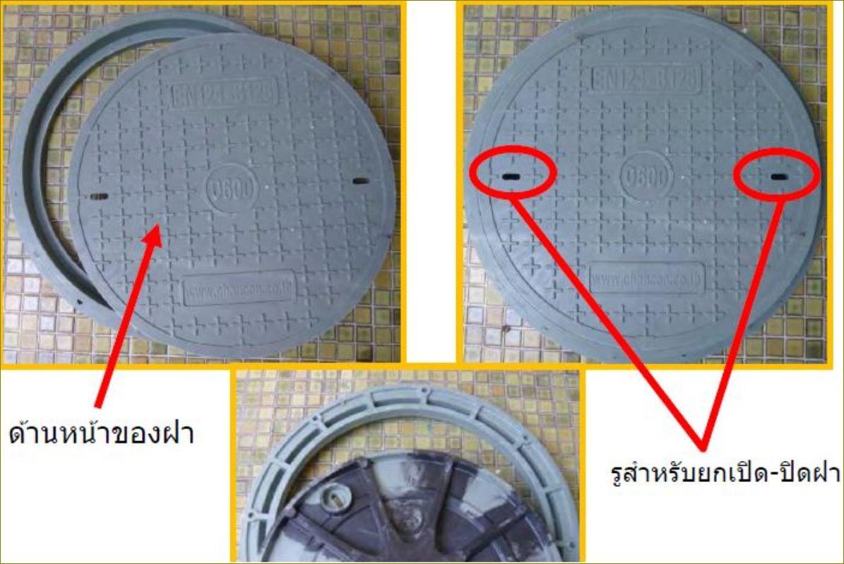 FRP Composite Fiberglass manhole coverGrating ตะแกรงระบายน้ำเหล็กฝาปิดบ่อท่อพักไฟเบอร์กล๊าส
