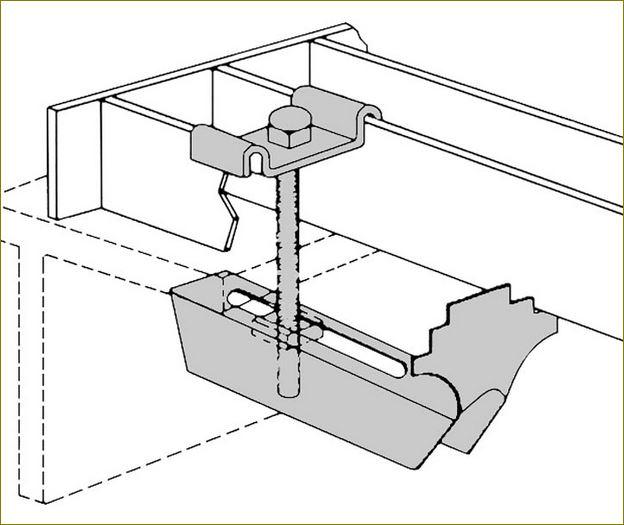 ประกับ ตัวล็อค ตัวต่อ ตัวยึด ตัวแขวน ตัวรับ ตัวเกี่ยว  ตัวคลิปล็อคยึดจับแผ่นตะแกรงเหล็ก fastenersaddlecliplock Fixedgrating