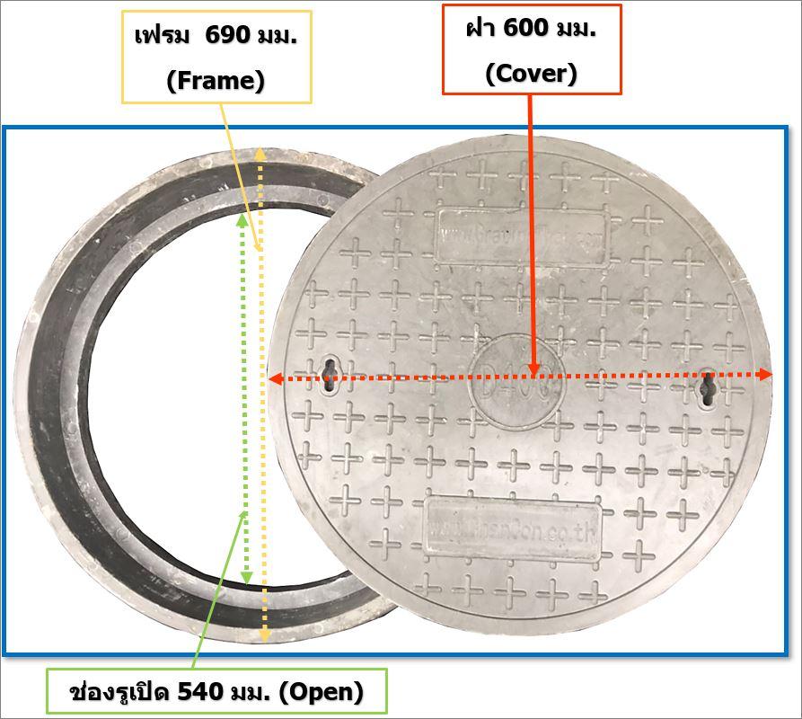 manholecoverfibreglass ductile ฝาปิดบ่อแมนโฮลท่อพักระบายน้ำเหล็กหล่อไฟเบอร์กล๊าส